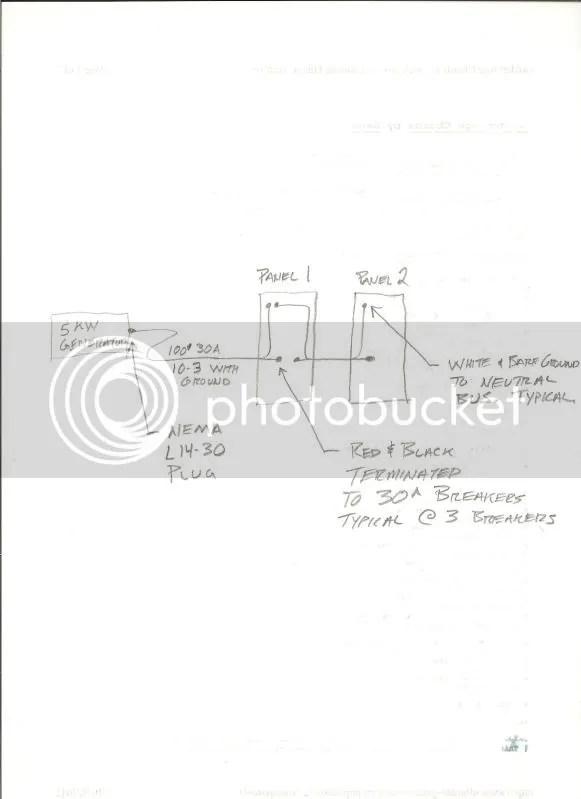 30a generator receptacle wiring diagram wiring a amp plug annavernon