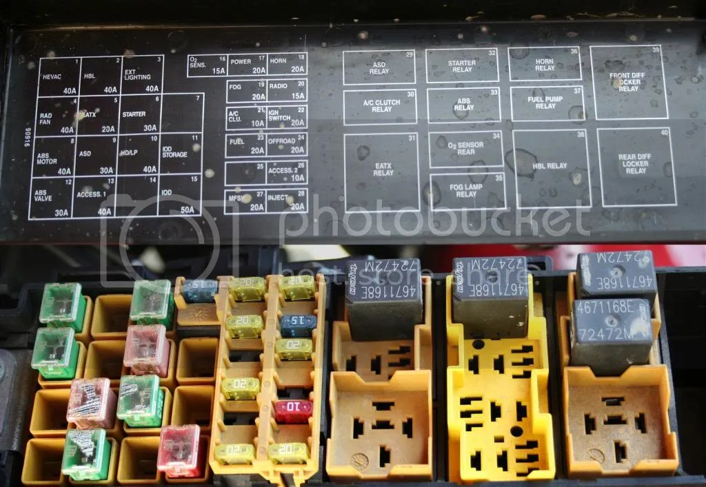Tj Fuse Box Electronic Schematics collections