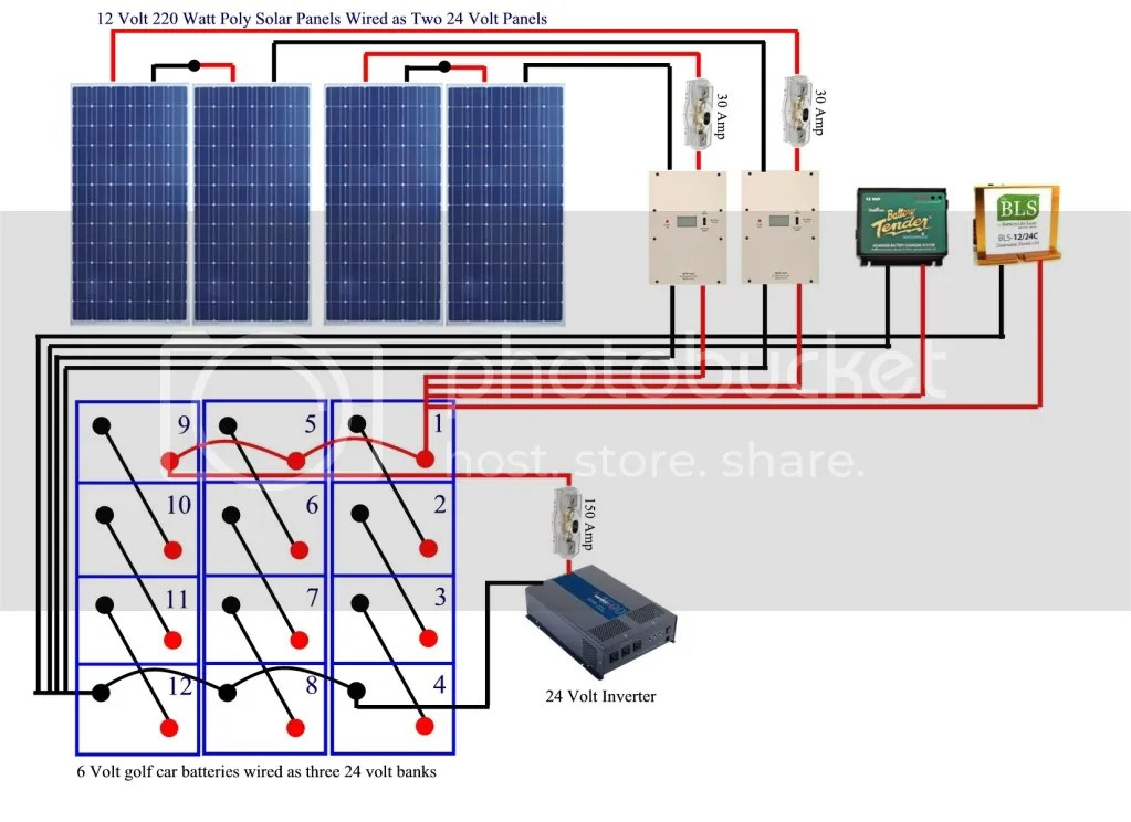 30 Volt Solar Wiring Diagram circuit diagram template
