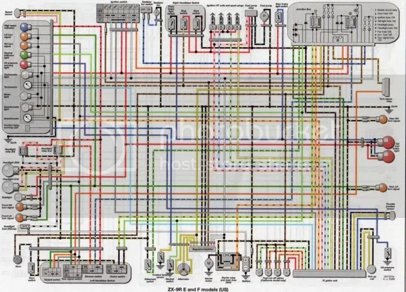 Zx6e Wiring Diagram - Schema Wiring Diagram