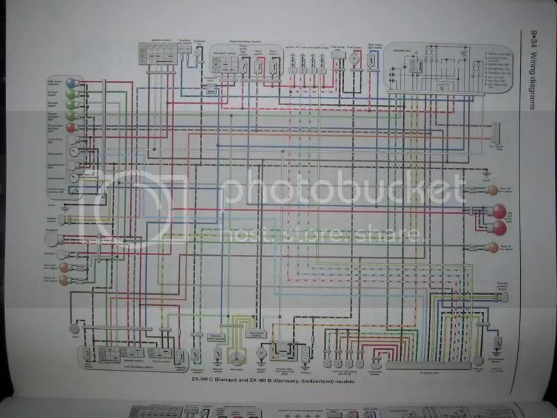 01 zx9r wiring diagram zx forums
