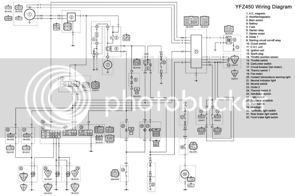 yfz 450 wiring diagram gutted
