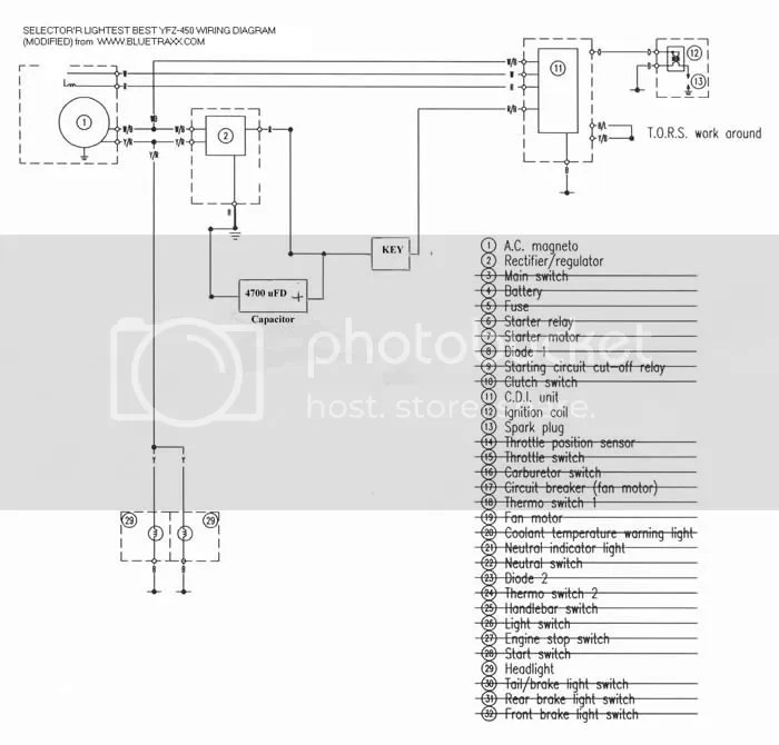 Yamaha Quad Wiring Diagram Online Wiring Diagram
