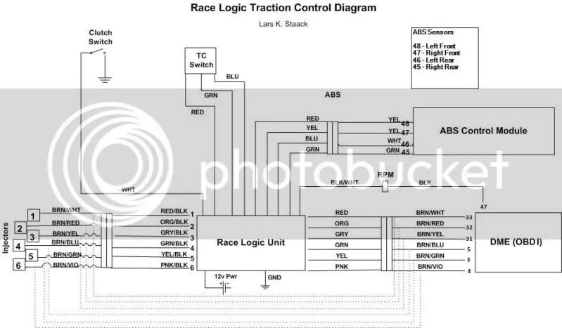 hmsl wiring diagram spst rocker switch wiring diagram e abs wiring