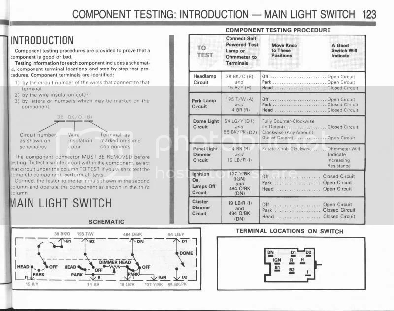 1987 Headlamp Switch wiring diagram - Ford Truck Enthusiasts Forums