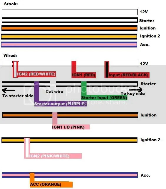 103 Dvd Wiring Diagram Tell Me About Immobilisers Toyota Nation Forum Toyota