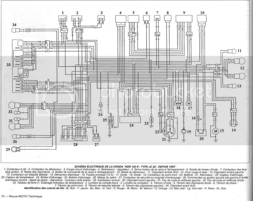 wiring diagram honda nsr 125