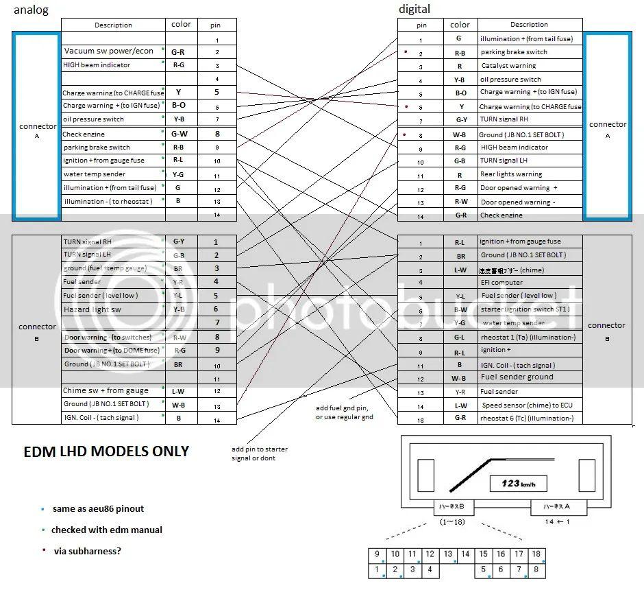 ae86 cluster wiring diagram