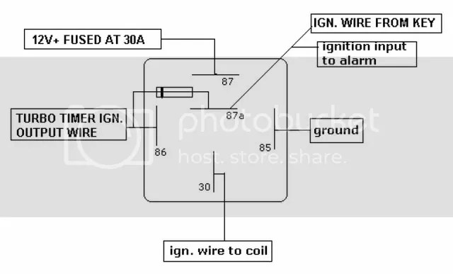 turbo timer wiring diagram blitz dual turbo timer wiring diagram