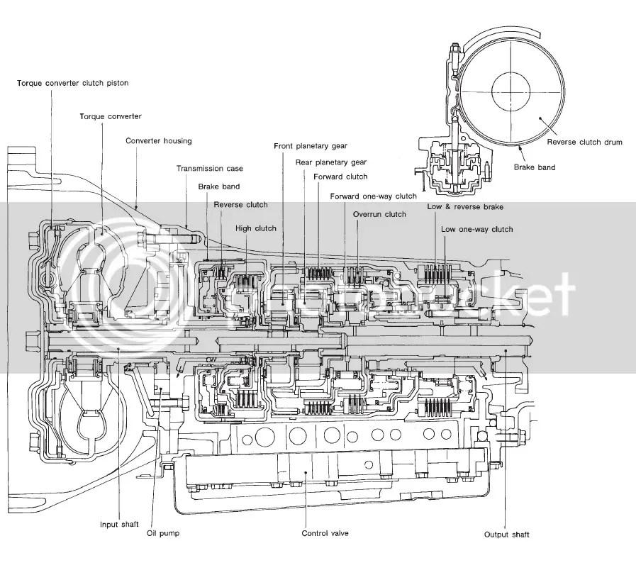 Jatco Transmissions Wiring Diagram - Wiring Diagram  Schematics