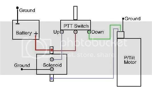 diagram further ignition switch wiring diagram on engine wiring