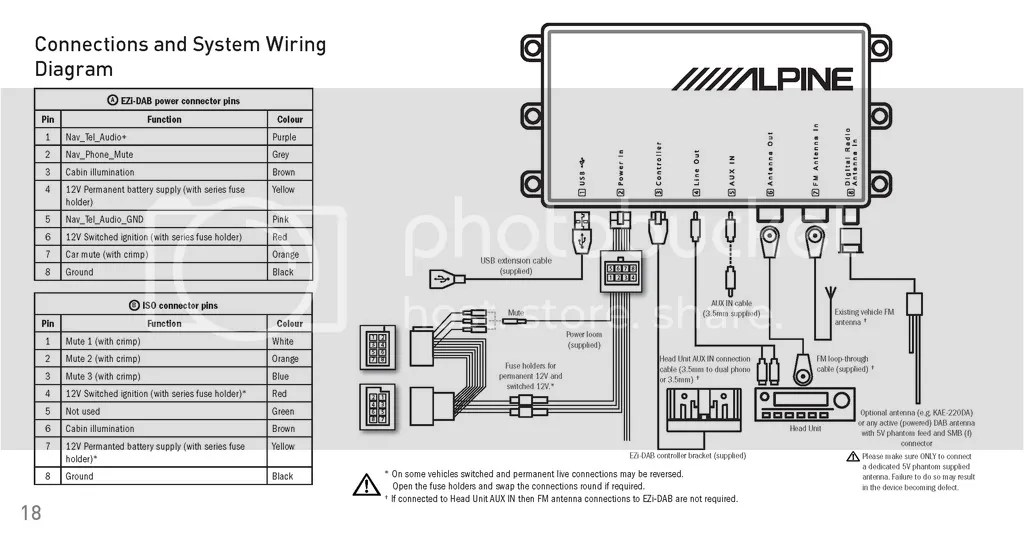 ez dome light wiring harness diagram wiring diagram read Sony Wiring Harness Diagram