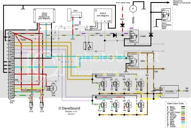 Wiring Diagram For Building Wiring Schematic Diagram