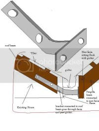 pergola fascia fixing - newbie