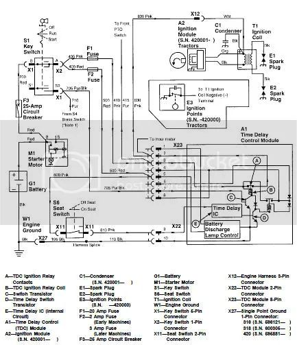 john deere 318 onan wiring diagram
