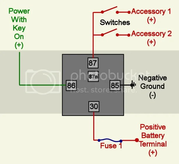 Relay Wiring Diagram 87a Electrical Circuit Electrical Wiring Diagram