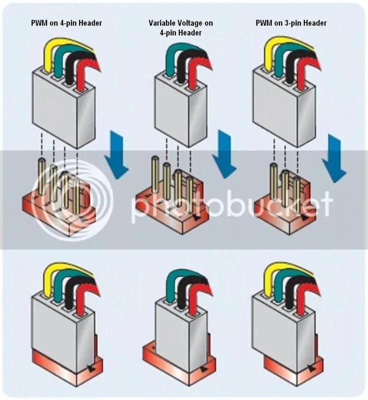 3 pin fan wiring diagram pin cpu fan wiring diagram images fan pin
