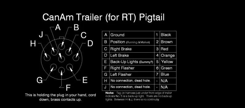 Trailer Plug Color Code/Plug for RT