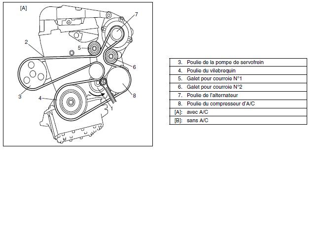 schema moteur suzuki swift