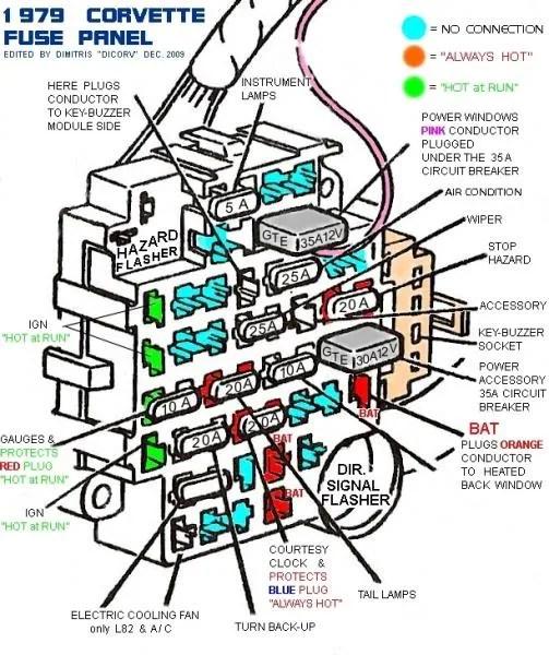 1982 Corvette Fuse Box Wiring Schematic Diagram