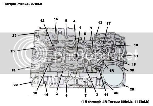 4r44e solenoid valve wiring diagram