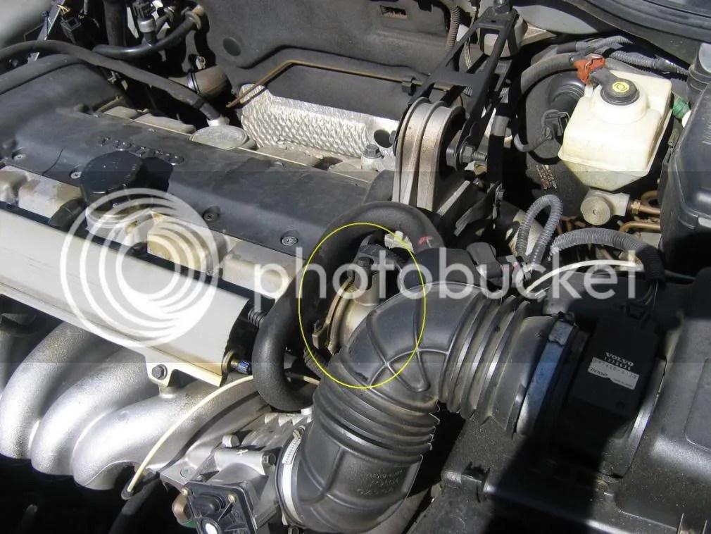 Volvo S70 Fuel Filter Location electrical wiring diagram symbols