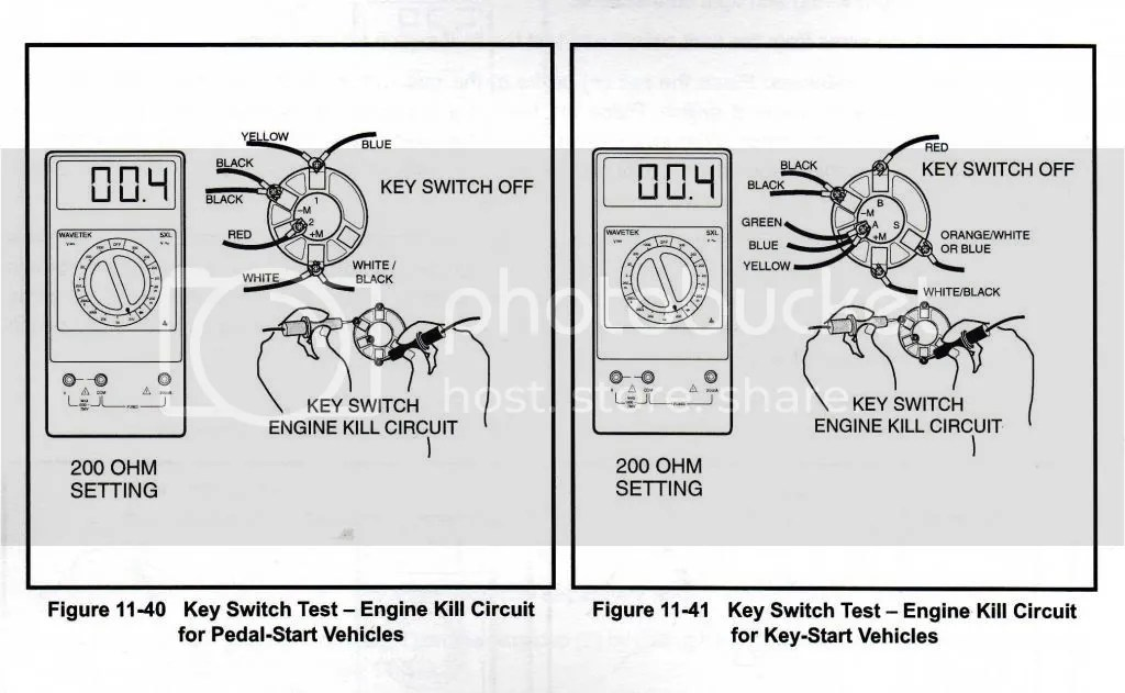 Gas Golf Cart Club Car Rpm Limiter Wiring Diagram
