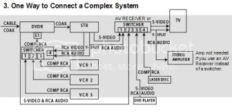 Related Posts to how to connect dvd player to vizio tv