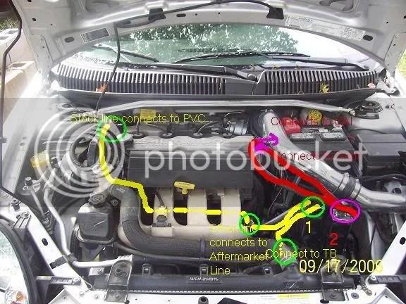 2004 Dodge Neon Srt 4 Pcv Valve Location - wiring diagrams image