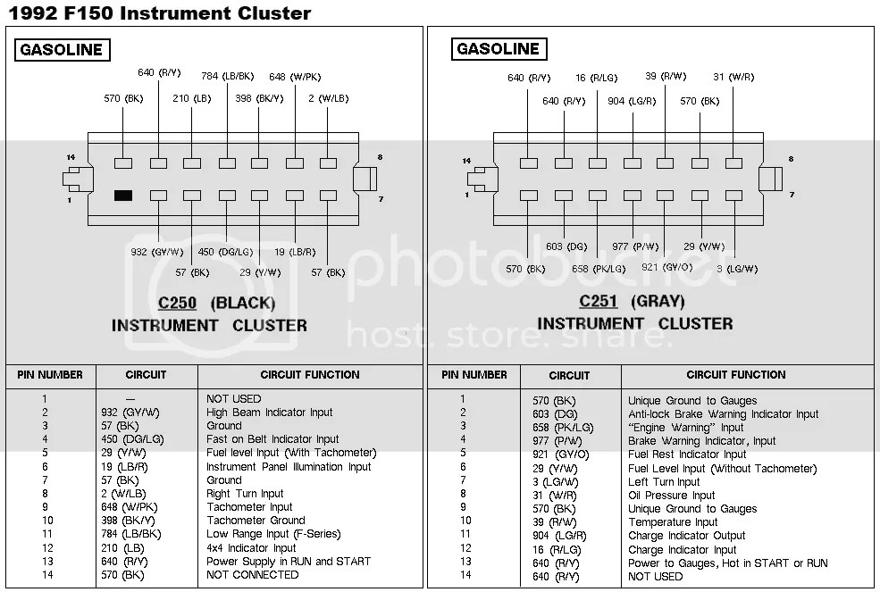 1992 F150 Wiring Diagram - Qualphatrend \u2022