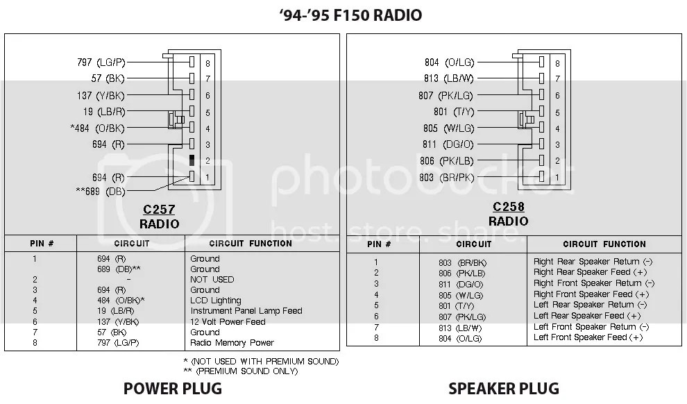 Ford Radio Wiring Color Code - Wiring Diagrams