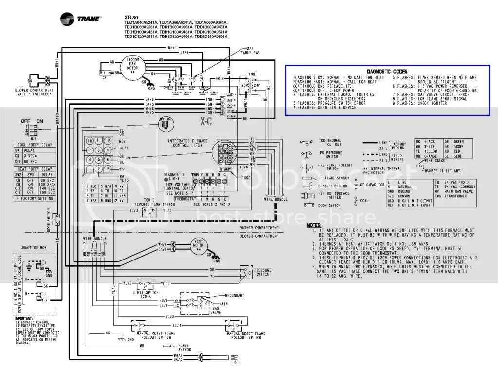 trane furnace wiring diagram moreover furnace fan limit switch