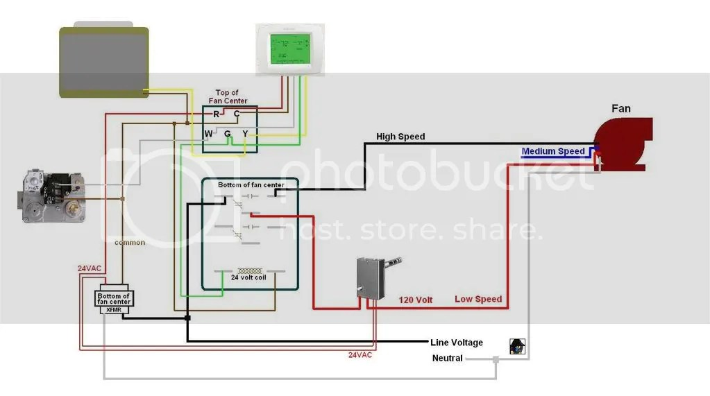 honeywell fan center relay wiring diagram get free image about wiring diagram