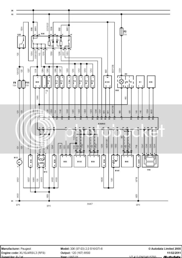 Autodata wiring diagrams - FAQ Forum - Peugeot 306 GTi-6  Rallye
