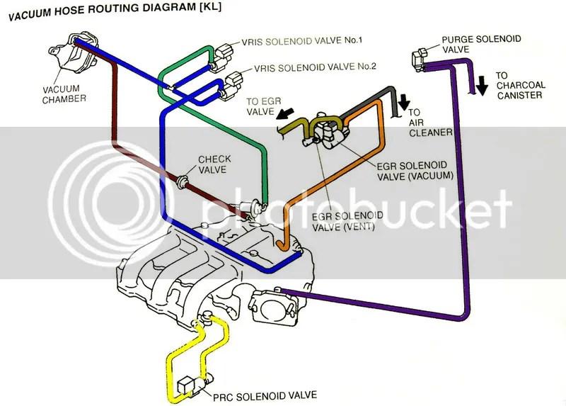 Mazda Millenia Vacuum Diagram Wiring Schematic Diagram