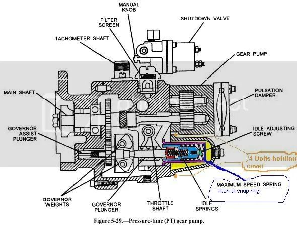 cummins isx cm570 wiring diagram