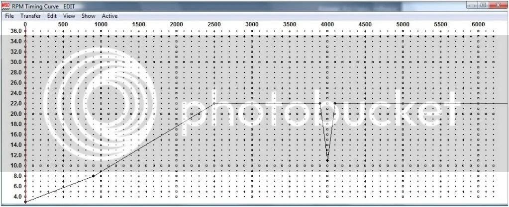 msd 6010 box wiring diagram msd ignition wiring diagram msd image