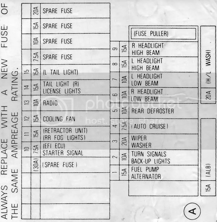 2002 Honda Stream Fuse Box Diagram - Groupddnssch \u2022