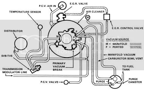 79 Ford Truck Wiring Schematic Electrical Circuit Electrical