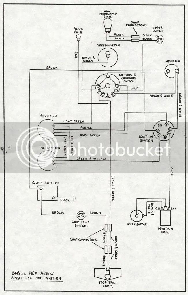 wiring diagram royal enfield wiring diagram royal enfield wiring