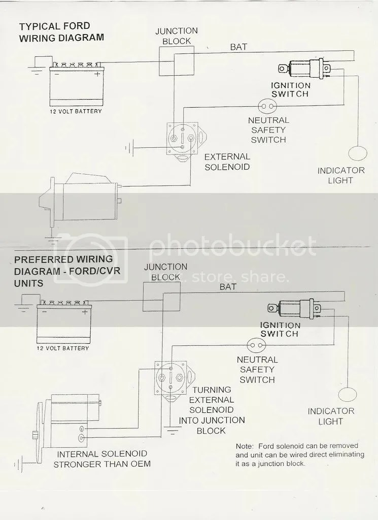 High Torque Starter Wiring Diagram Ford Wiring Diagram Library