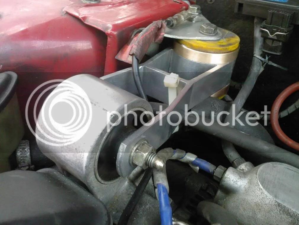 Fine Saab 9 5 Engine Diagram Brandforesight Co Wiring Database Ilarigelartorg