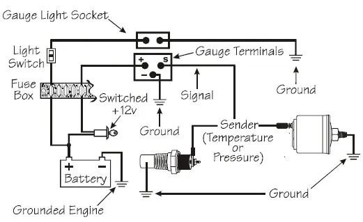 Prosport Boost Gauge Wiring Diagram Wiring Schematic Diagram