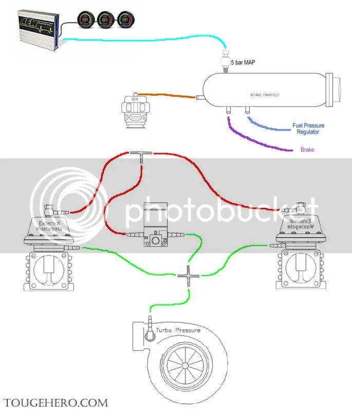 sti controller wiring diagram