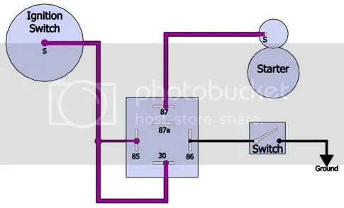 Ignition Kill Relay Wiring Diagram Wiring Diagram