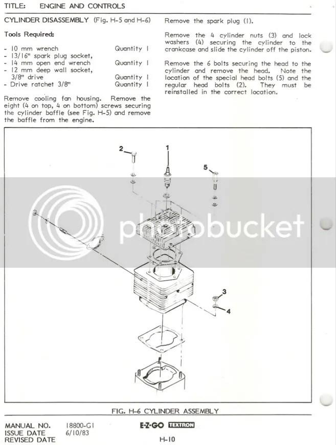 Need a Ezgo manual, diagram, or ID help?