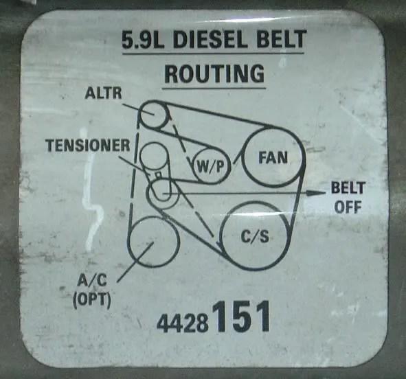 Serpentine Belt Diagram - DODGE RAM FORUM - Ram Forums  Owners Club