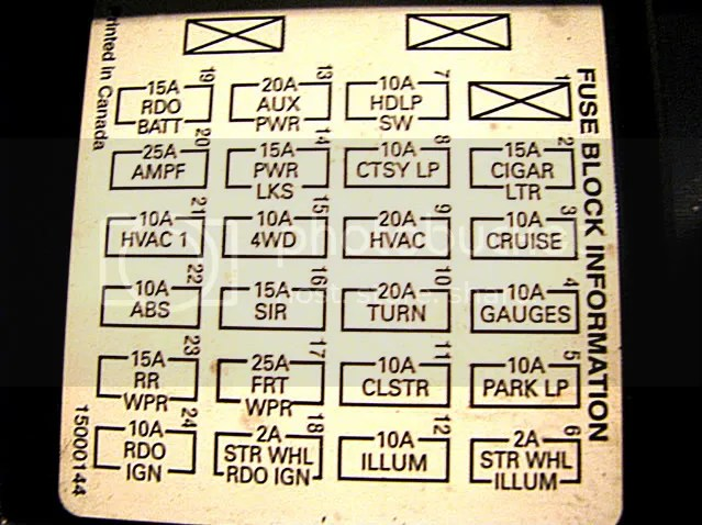 99 Chevy Blazer Fuse Box - Wiring Diagrams Wire
