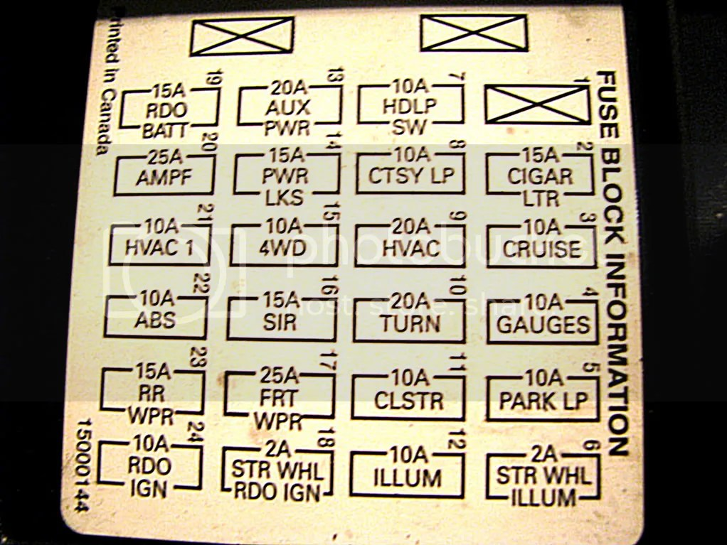 95 Blazer Fuse Diagram - Wiring Data Diagram