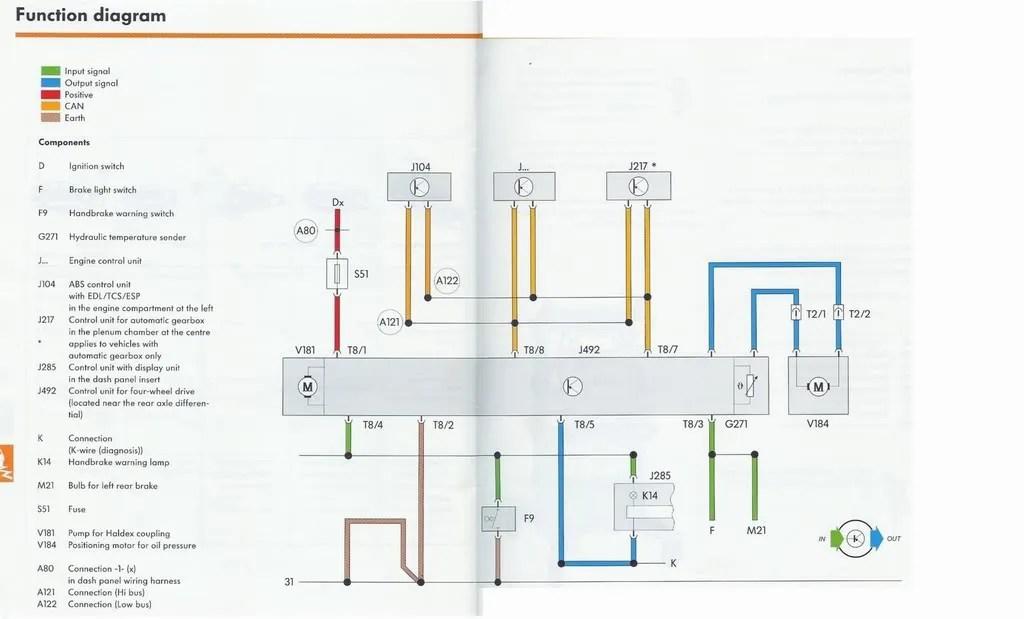 Haldex Gen 3 Piping Diagram Wiring Diagram